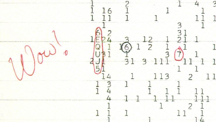 A scan of a color copy of the original computer printout, taken several years after the 1977 arrival of the Wow! signal.  Ohio State University Radio Observatory and the North American AstroPhysical Observatory (NAAPO)/Wikimedia Commons