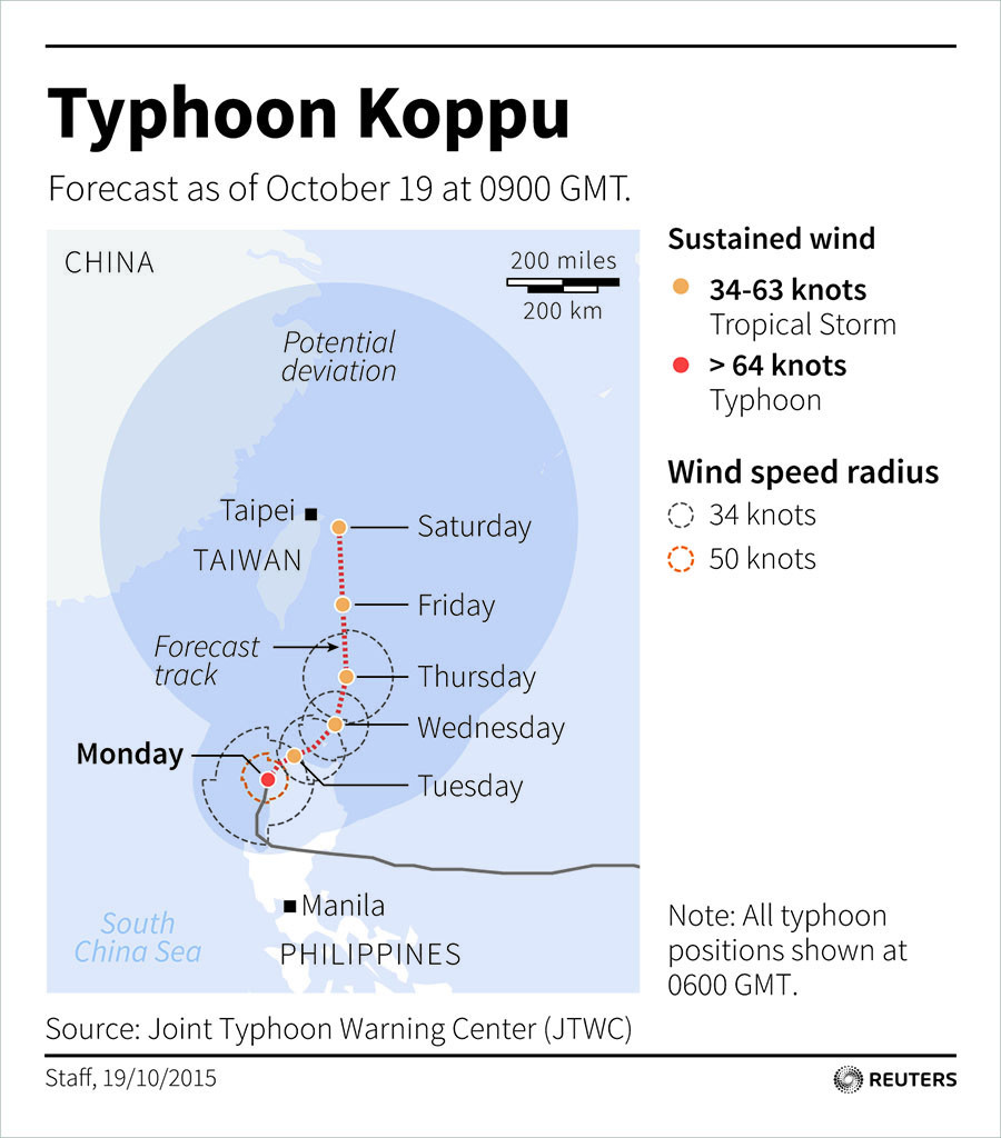 VIDEO Typhoon Koppu Hits Philippines, Kills at Least 16, Displaces 60,000