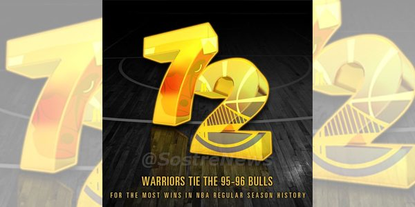 Stephen Curry Leads Golden State Warriors to 72nd Win, Tying 1995-96 Chicago Bulls for Most In a Season