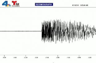 Borrego Springs, California Hit by 5.2 Magnitude Earthquake