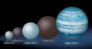 Kepler-1647b: Astronomers Discover Circumbinary Planet 3,700 Light-Years Away