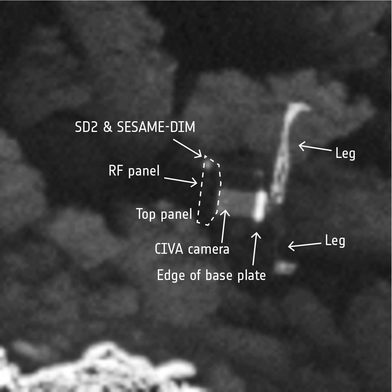 This annotated view shows how Philae finally ended up on the surface of Comet 67P as seen by the European Space Agency's Rosetta spacecraft on Sept. 2, 2016. Credit: ESA/Rosetta/MPS for OSIRIS Team MPS/UPD/LAM/IAA/SSO/INTA/UPM/DASP/IDA