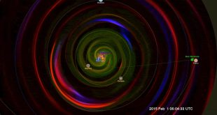 New Horizons Provides New Data on Space Environment From Outer Solar System